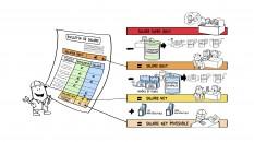 schéma DME Bulletin de salaire