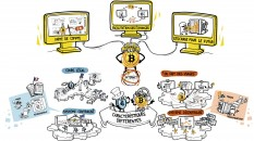 DME25 Bitcoin