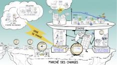 dme32 crise change