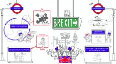 DME-brexit